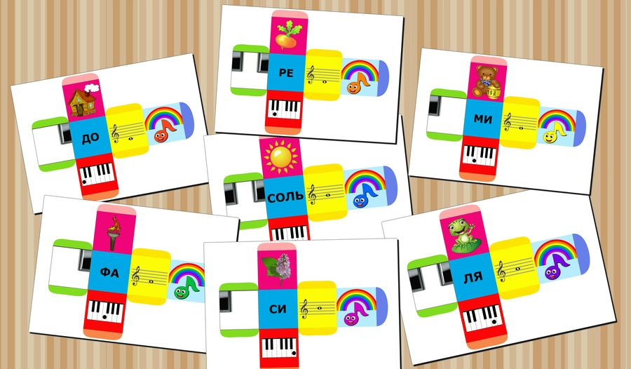 Ноты для фортепиано для начинающих детей с расшифровкой нот: ноты детских песен для фортепиано, как правильно читать ноты
