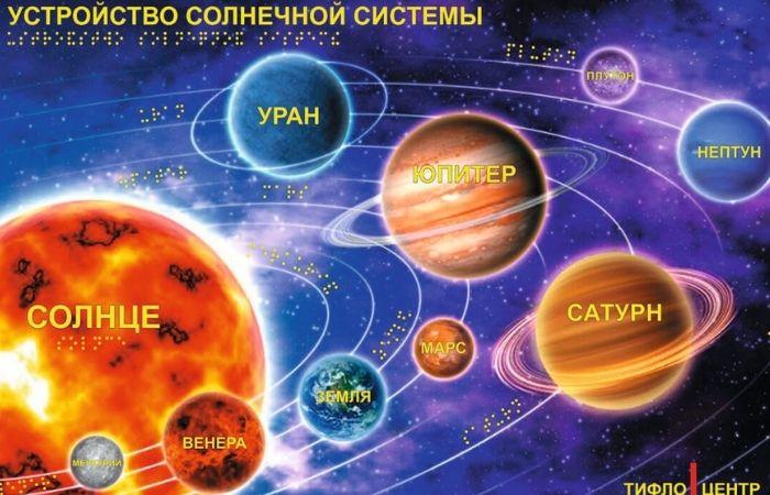космос для детей 6 и 7 лет