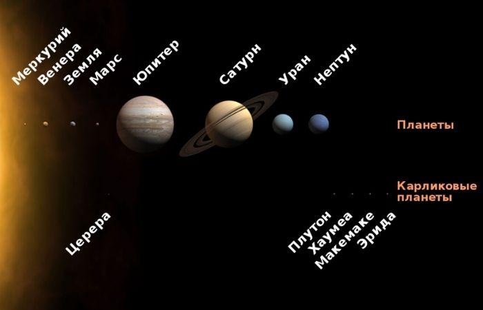 рассказы про космос для детей