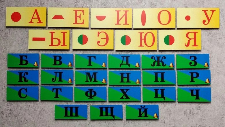 Гласные буквы и звуки в русском языке: безударные, йотированные, мягкие